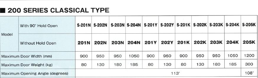 RYOBI地弹簧200资料图