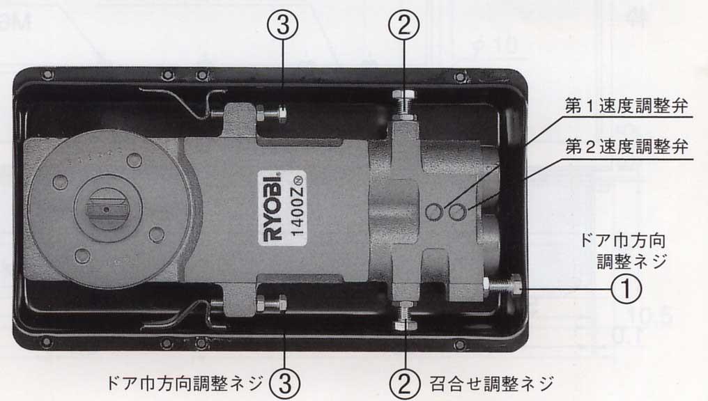 RYOBI地弹簧内部图