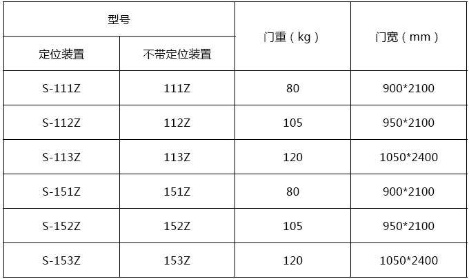 RYOBI100系列资料图