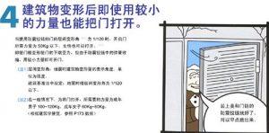miwa抗震门轴4