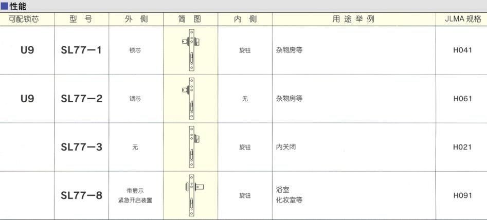日本进口推拉门锁