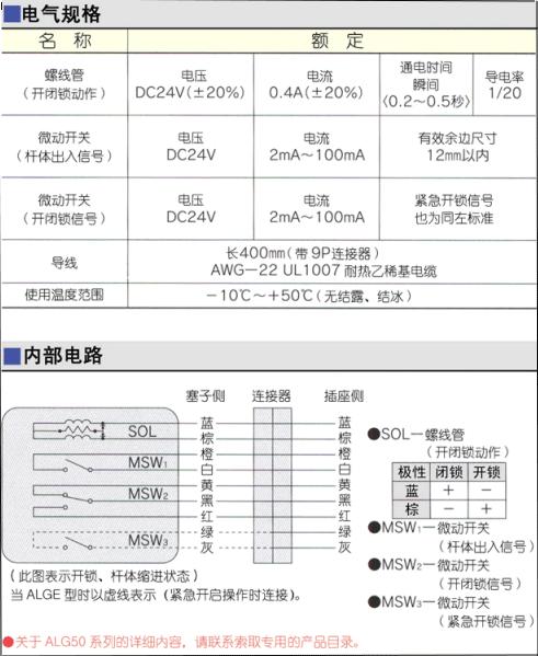 日本进口电控锁资料