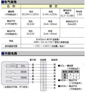 MIWA电控锁资料