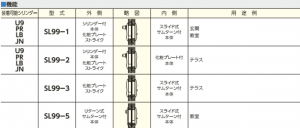 U9SL99-1英文资料