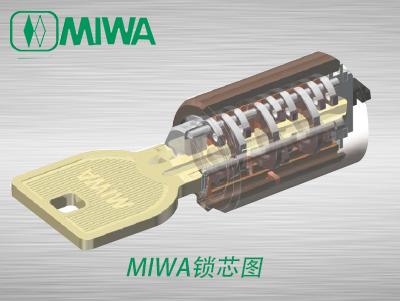 【MIWA锁芯】最防盗的锁芯