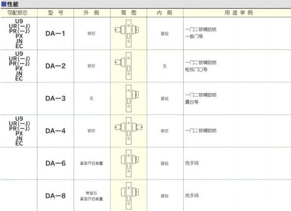 日本进口单闩锁U9DA-1资料