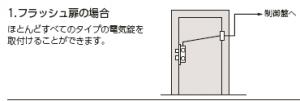 电控锁安装方法1